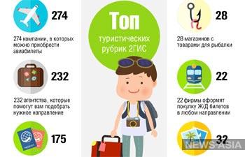 Итоги туристического сезона на Иссык-Куле в 2ГИС
