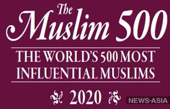 Президенты Таджикистана и Туркменистана попали в топ-500 влиятельных мусульман мира