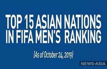 Сборные Кыргызстана и Узбекистана улучшили позиции в рейтинге ФИФА