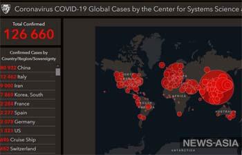 ВОЗ признала COVID-19 пандемией